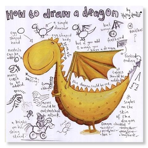 How to draw a dragon  Could use this for anything.  Have student make drawing and then explain in visuals and text how to do it for others.