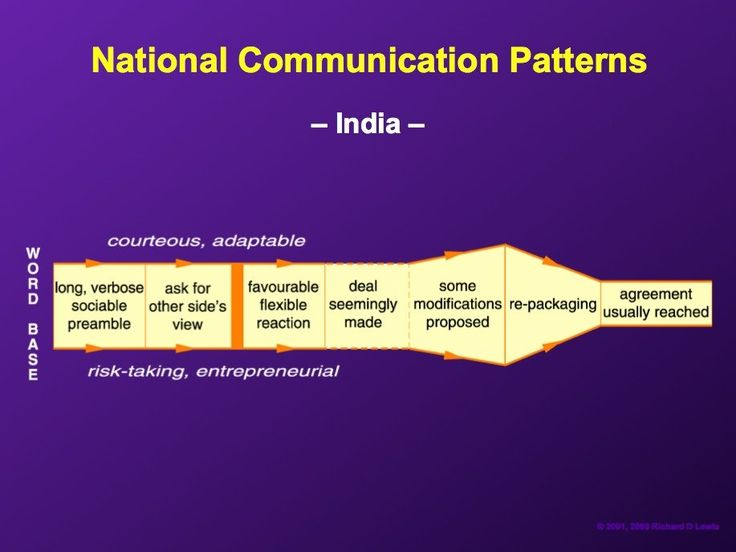 """The Indian English """"excel in ambiguity, and such things as truth and appearances are often subject to negotiation."""""""