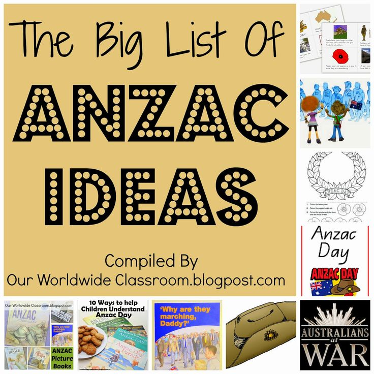 Our Worldwide Classroom: The Big List Of ANZAC Day Ideas