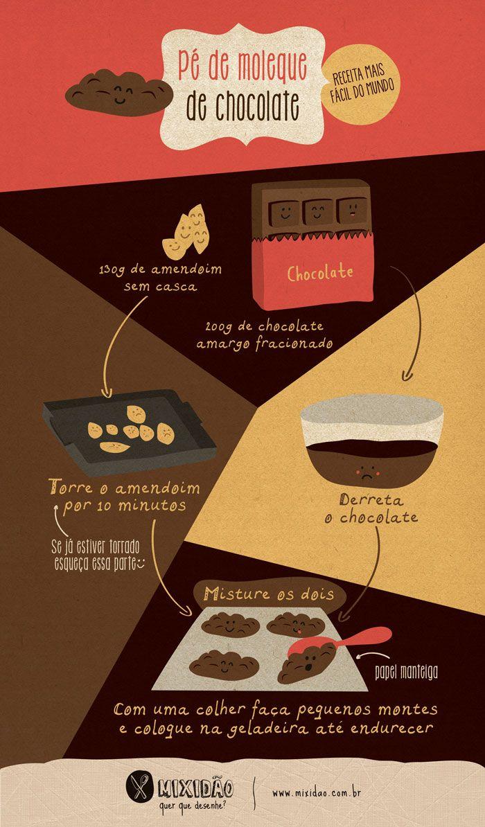 Receita-infográfico de pé de moleque de chocolate
