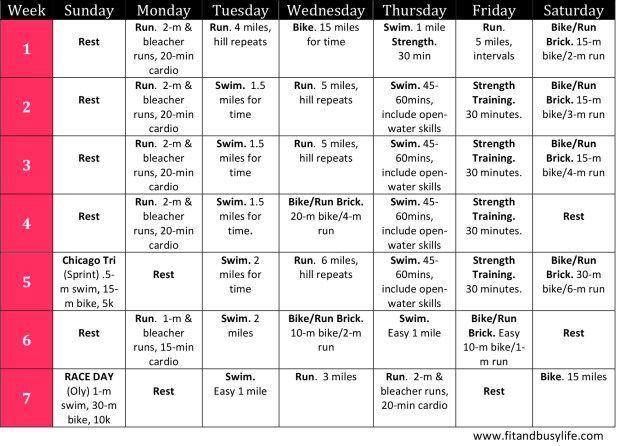 triathlon training schedule, triathlons, olympic triathlon, triathlon training program, fit and busy life