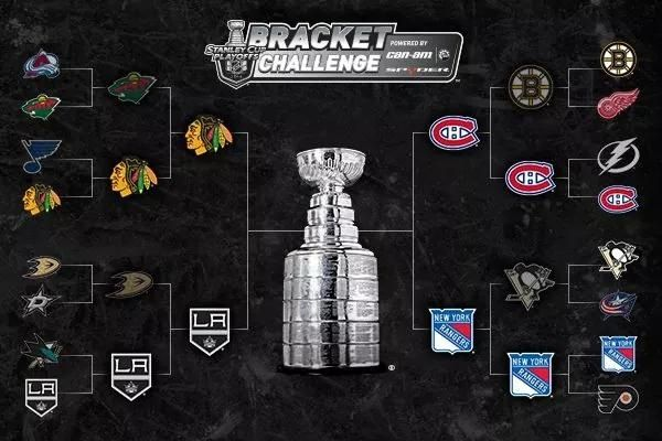 NYR Bracket Challenge Stanley Cup 2014. Rangers won last night - now one more win for the Kings and it's on to the next round!