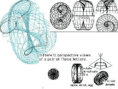 FORUM KOD CZASU :: Zobacz temat - Święta Geometria