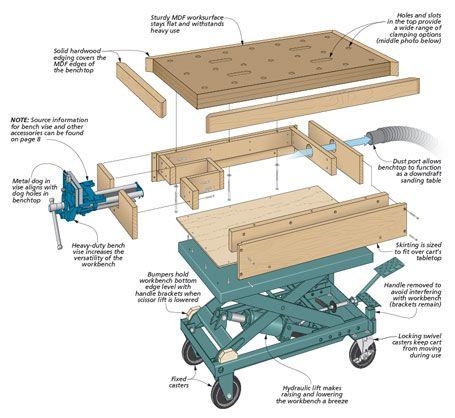 Scissor-Lift Workbench | Woodsmith Plans