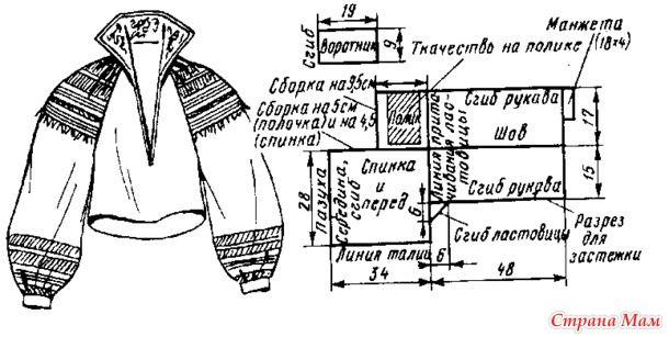 Особенности кроя русской народной одежды