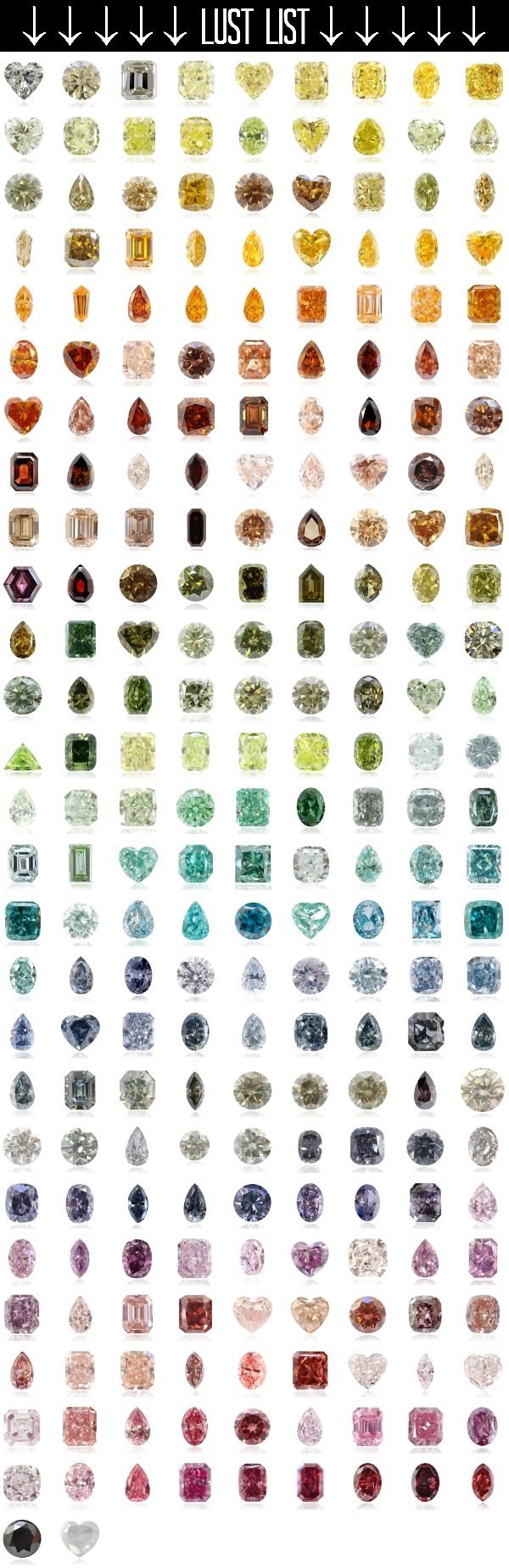 A rainbow of colored diamonds