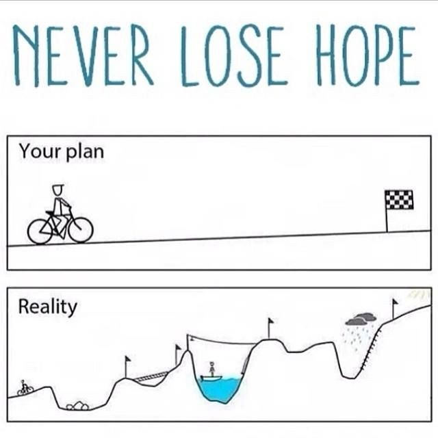 Never lose hope! #quotes