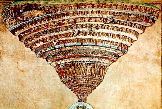 """Los 9 círculos según Dante. F.T: Arthur Rimbaud """"Los 9 círculos"""" 1873"""