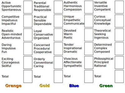 True Colors Test - Can be used to get to know students' strengths, weaknesses, and preferences for working with others