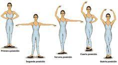 nombres de pasos de ballet - Buscar con Google