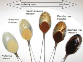 """The """"mother sauces"""" of classic French cuisine are essentially the bases of 5 sauce """"families"""", all the variations of which are made by the same methods.  Master these and you'll never have trouble adding a little 'sauciness' to your dishes."""