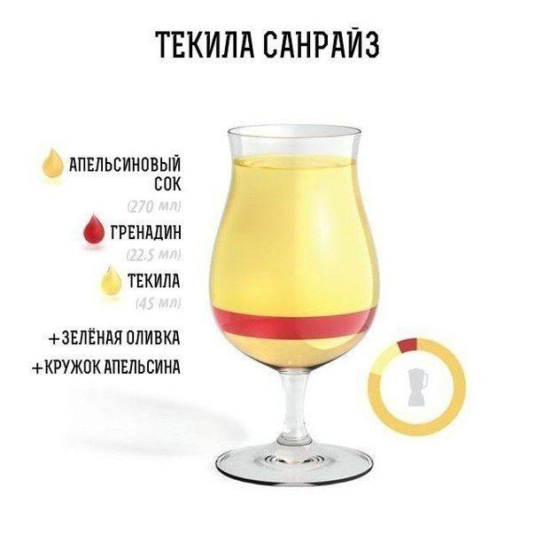 Инфографические коктейли №3