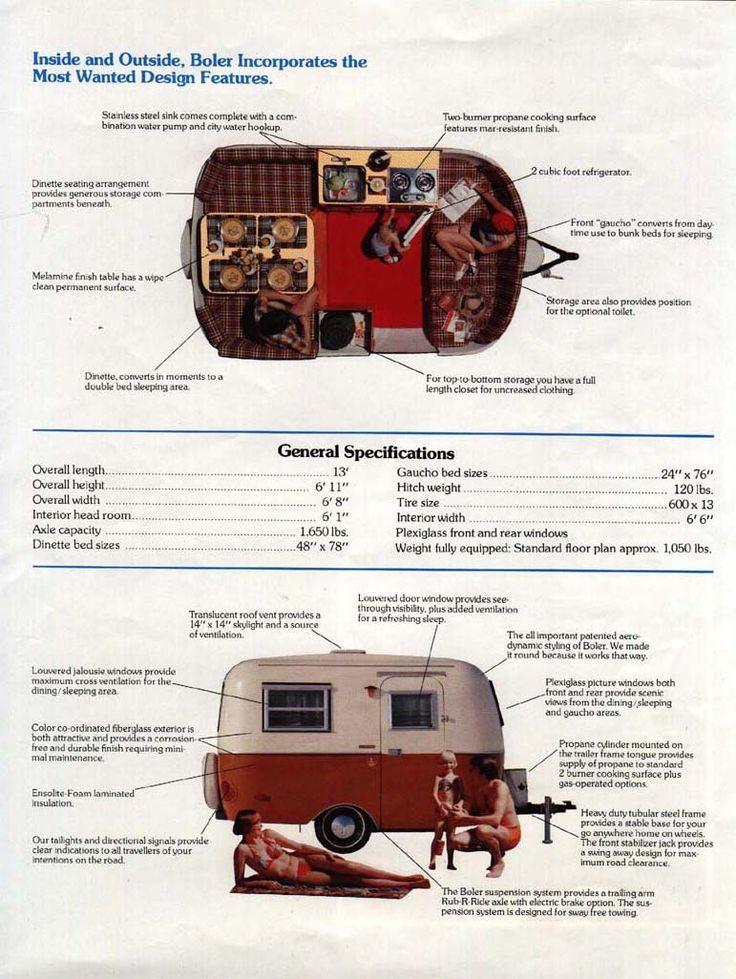 Boler 1977 Brochure... very similar to the Tank's interior floorplan!