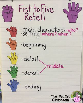 This retelling strategy will help your students to retell a fiction story using five fingers. This anchor chart will help them remember exactly what to include for each step of the retelling process!