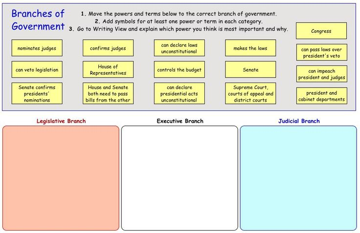 Pin By Celane Tillery On Teaching Government To 3rd