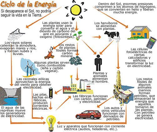 -: 29/08/2014 / #ENERGIAS #RENOVABLES / boletín diari...