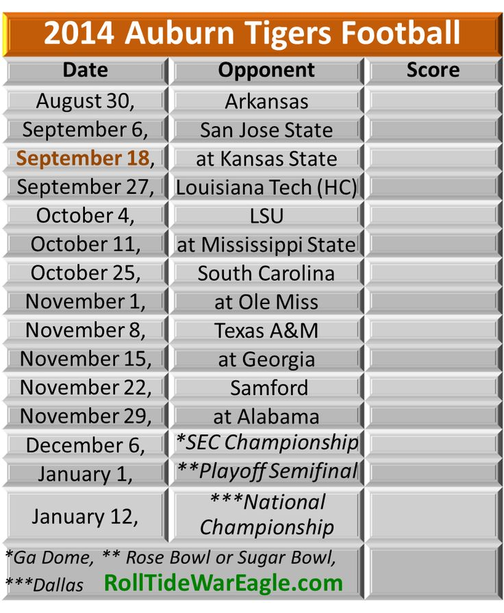 college football teams schedule line on auburn game