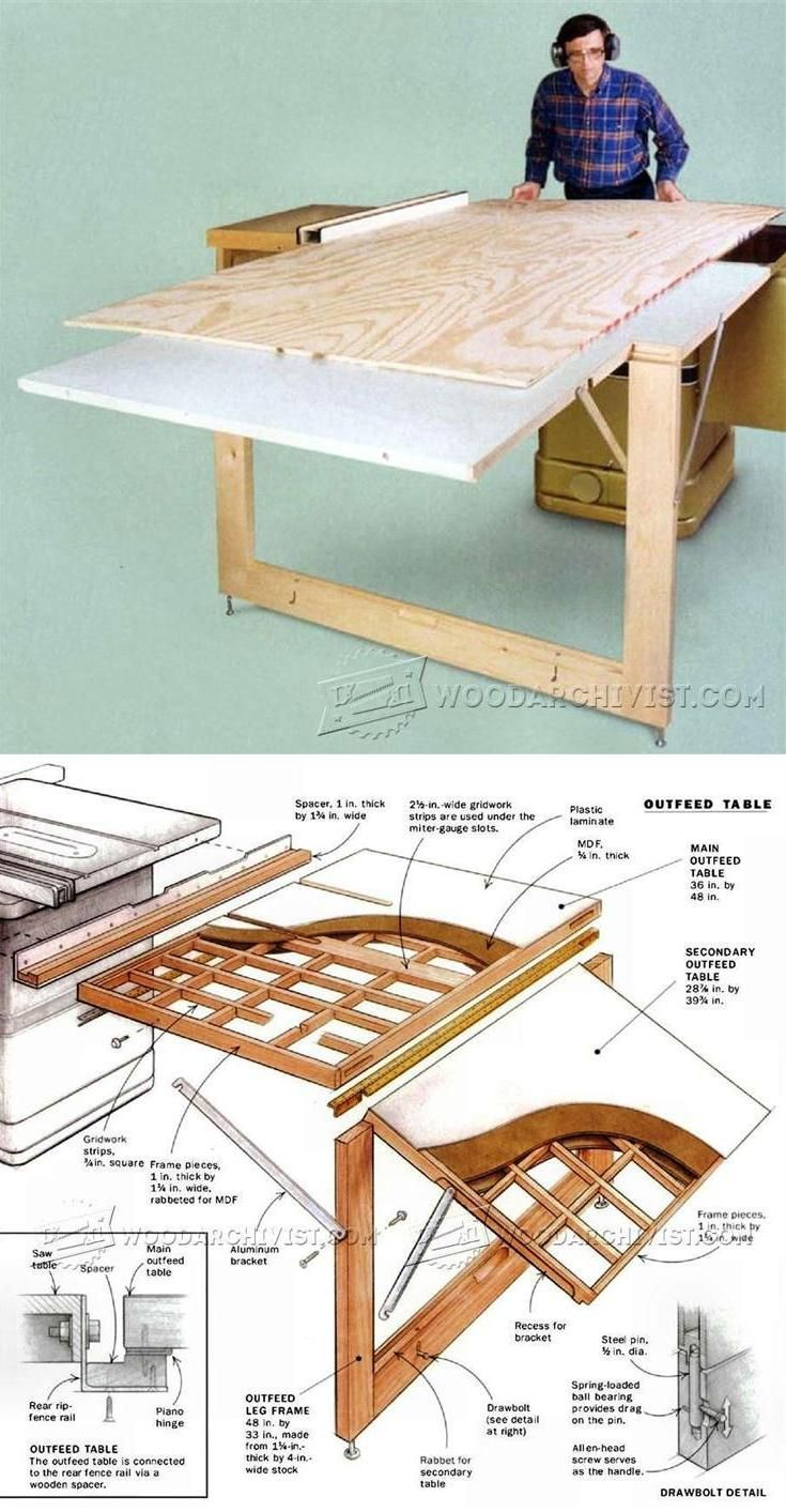 Table Saw Outfeed Table Plans - Table Saw Tips, Jigs and Fixtures | WoodArchivist.com