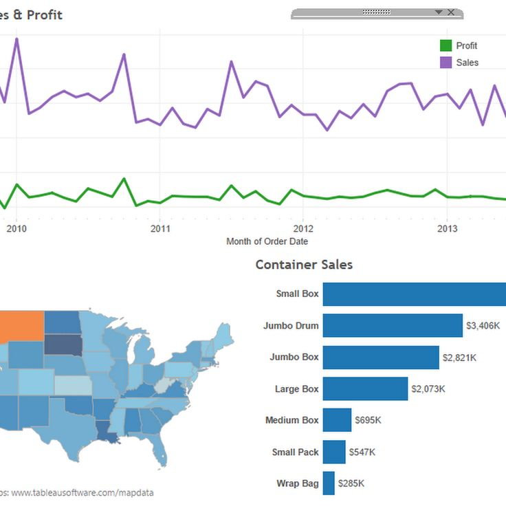 Alberto Cairo: Three steps to become a visualization/infographics designer (a Tableau version)