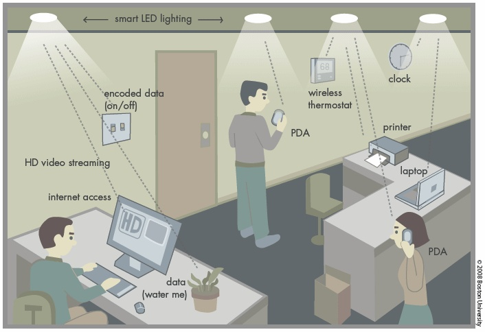 LED Lighting Wireless Communications Networks :: Boston University's College of Engineering is launching a program, under a National Science Foundation grant, to develop the next generation of wireless communications technology based on visible light instead of radio waves.