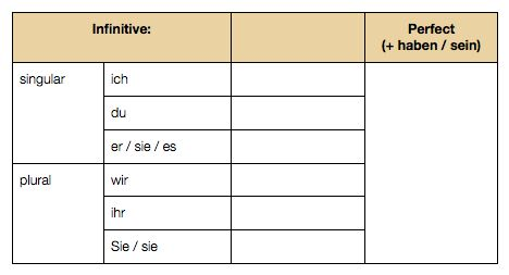 Reflexive verbs in german list