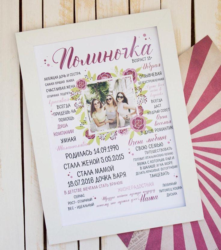 Постеры с фото на день рождения