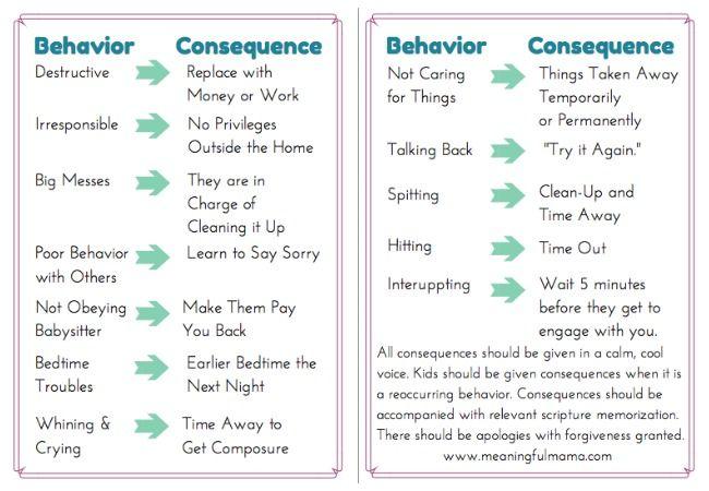 Consequences that Make Sense