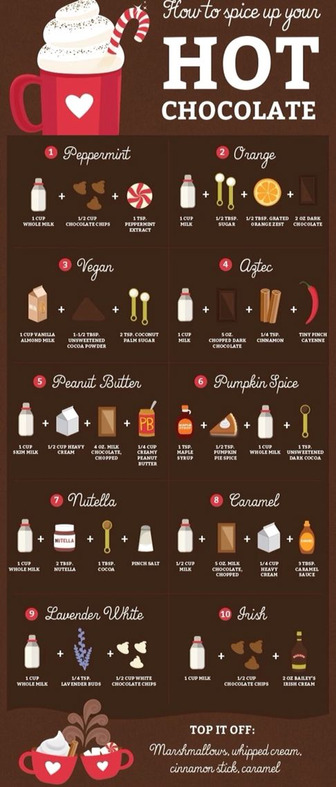 Different ways to make hot chocolate! Just for the days where you stay inside with a blanket and Netflix❤️