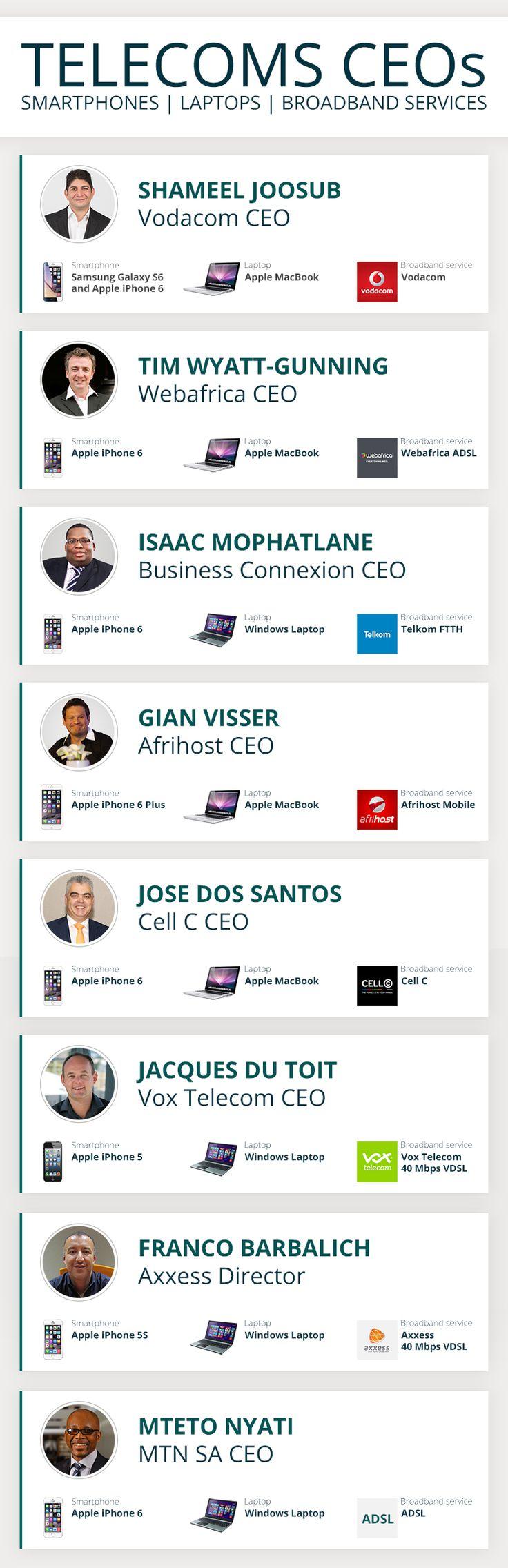 Telecoms CEOs