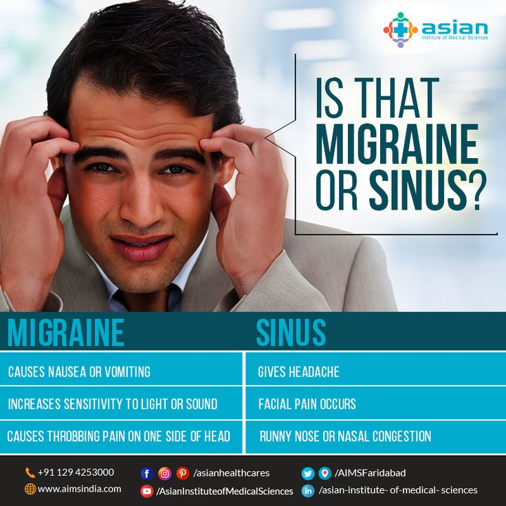 Many people complain of headache in day to day life. But, not all of you are sure of which headache you are experiencing. Migraine and Sinus are two types of severe headaches. It is must for you to know the differences between these headaches. It can lead you to get the right medications and treatment done. You can contact Dr. Gaurav Kasundra if you have any type of headache. He is an expert in the same field and can give your right advice on it. #Migraine #Sinus #Headaches