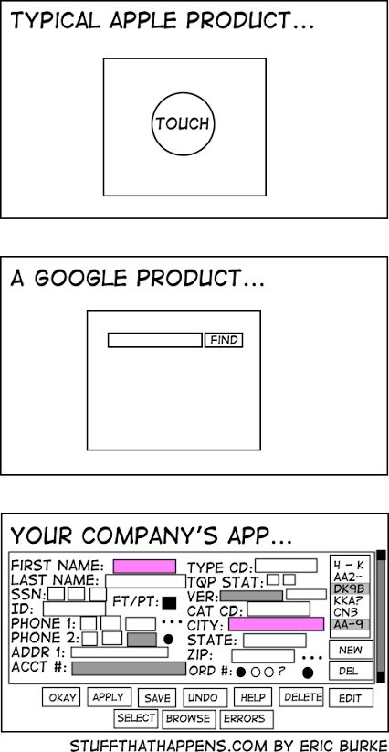 Simple User Interface