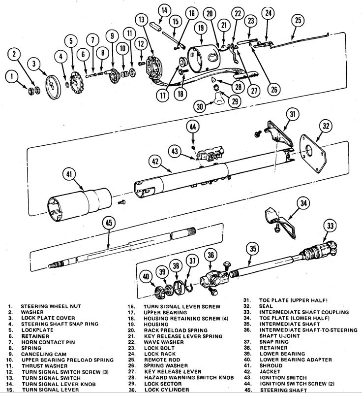 1982 jeep cj7 wiring diagram 2003 land rover discovery engine steering column | cj 7 renegade pinterest jeeps