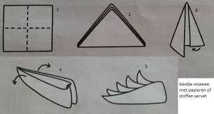 Resultado de imagen para servetten vouwen