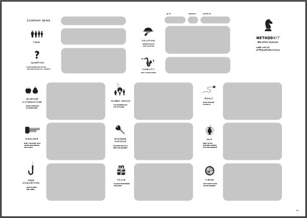 Startup Canvas  Methodkit  Canvases    Startups