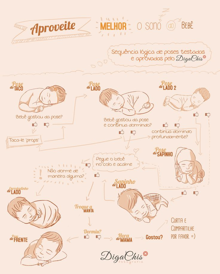Best 25 Newborn posing guide ideas that you will like on