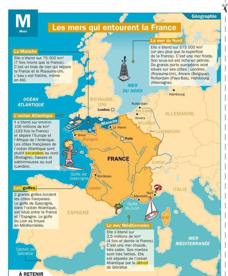 Les mers qui entourent la France