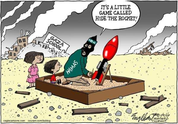 News about Hamas on Twitter