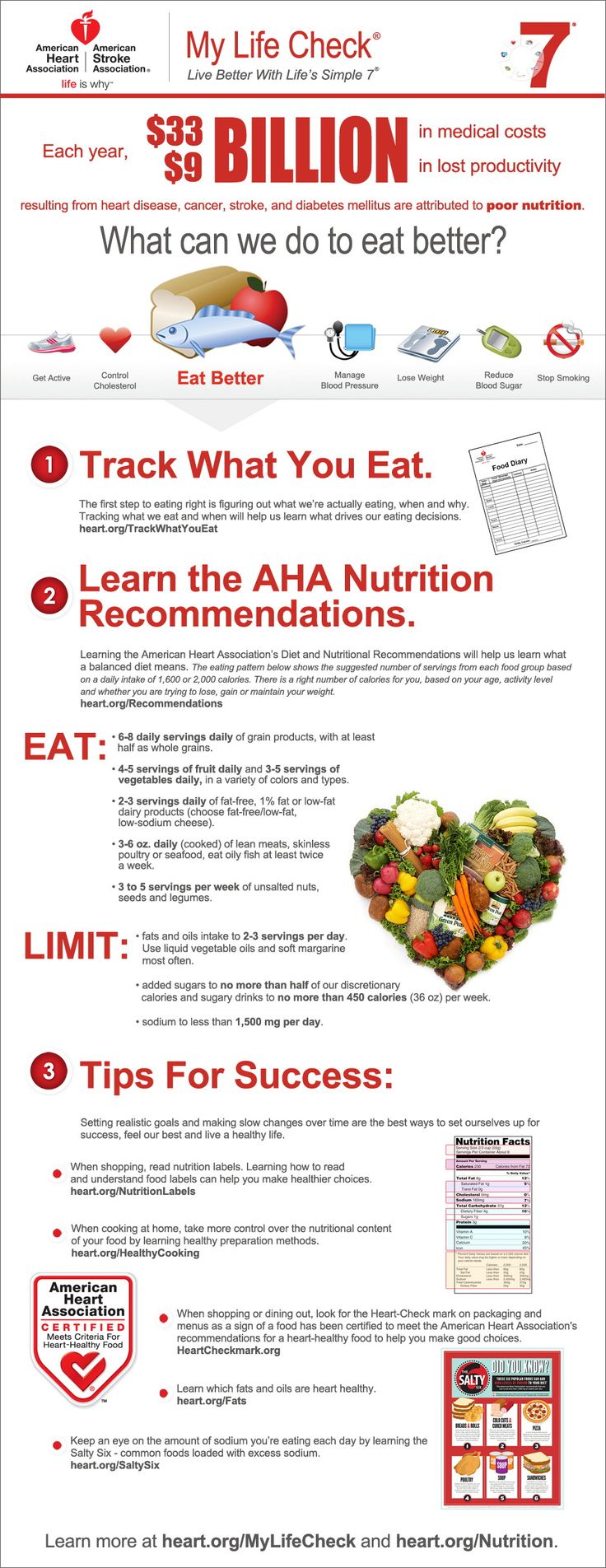 A great infographic from the American Heart Association on what we can do to eat better.
