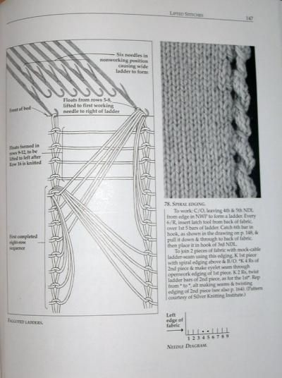 Ladder stitch pattern