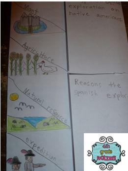 4th Grade Frolics: Social Studies Foldables