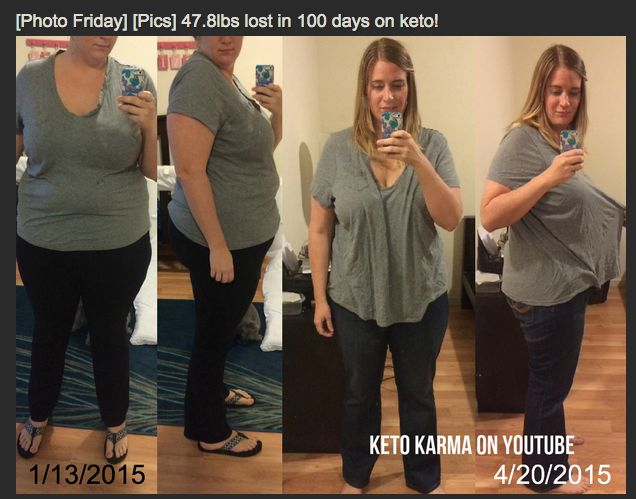 1000+ images about Keto Weight Loss Success Pics - LCHF on Pinterest | Lost, Rapid weight loss ...