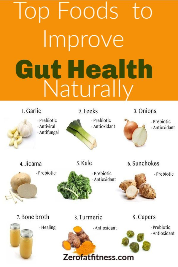 How To Improve The Gut Health Naturally Gut Health Improve Gut Health Health