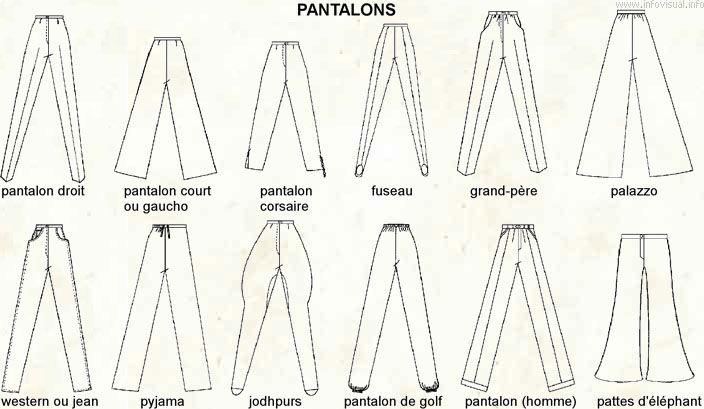 tout le vocabulaire des modèles de couture