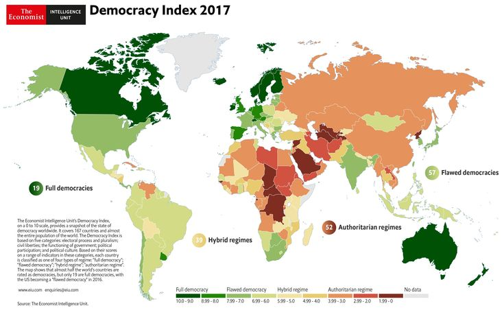 The Economist Intelligence Unit - Democracy Index Poster 2017