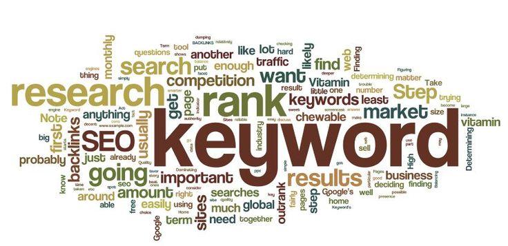 palabras clave, si quieres hacer buen SEO en tu página, esta es tu base