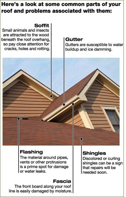 1000 Images About Fascias Amp Soffits On Pinterest The