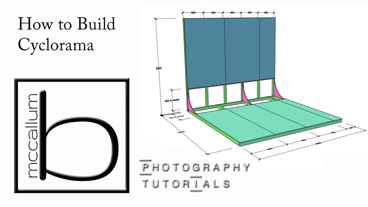 How To Build A Cyclorama Australian Materials And