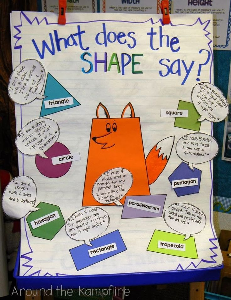 """What Does The Shape Say?"" (from Around the Kampfire)"