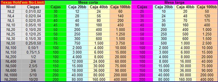 Mejores tablas de opciones binarias