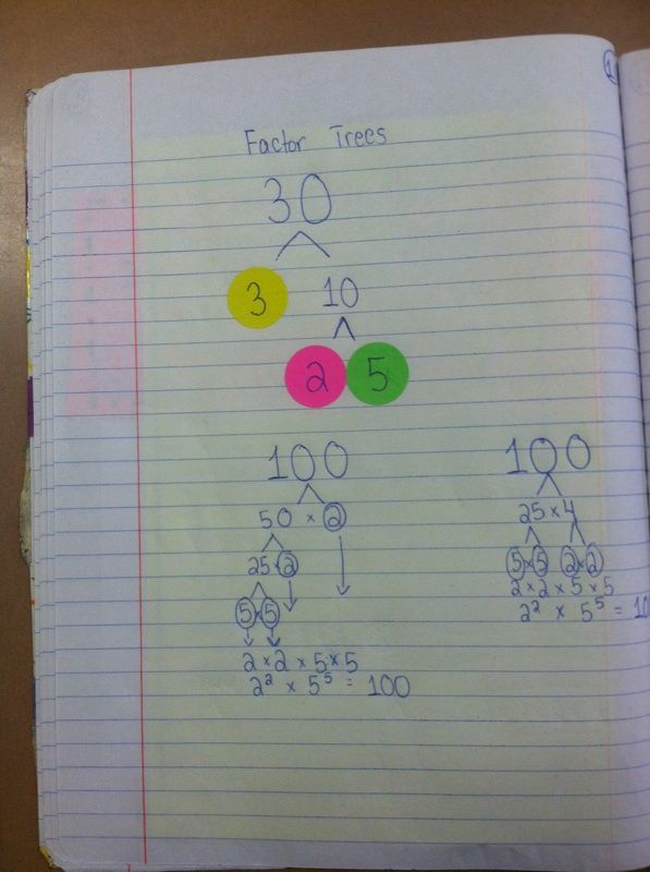how to solve prime factorization